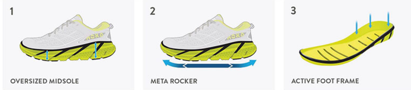 Meta Rocker and the Active Foot Frame